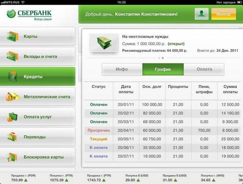 график кредита сбербанк онлайн www