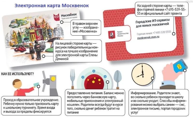 как узнать баланс карты Москвенок