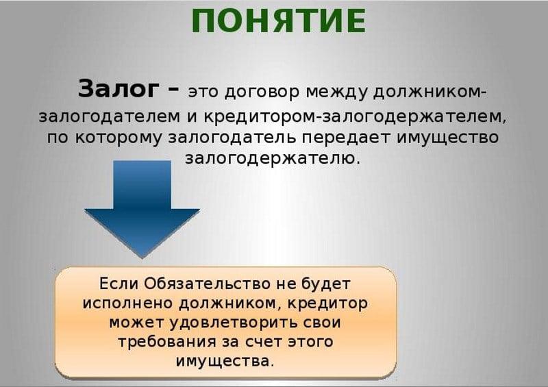 кредит под залог имущества неработающим кредит без документов о доходах