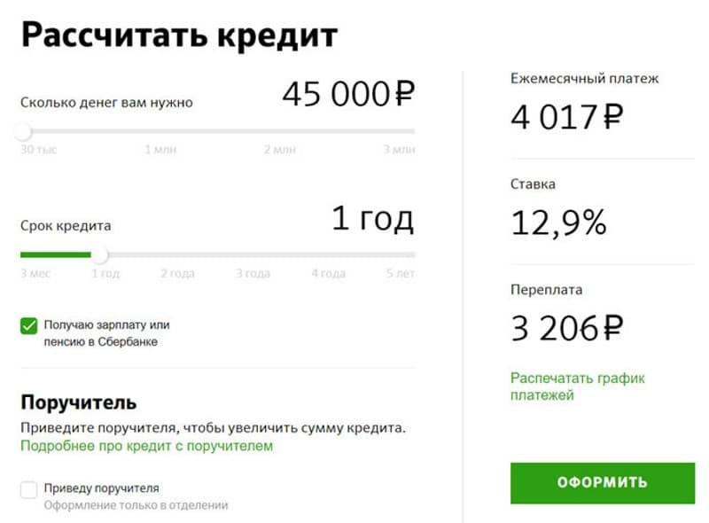 кредиты пенсионерам в Сбербанке до 75 лет