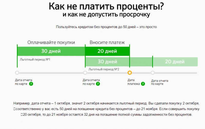 График работы кубань кредит краснодар