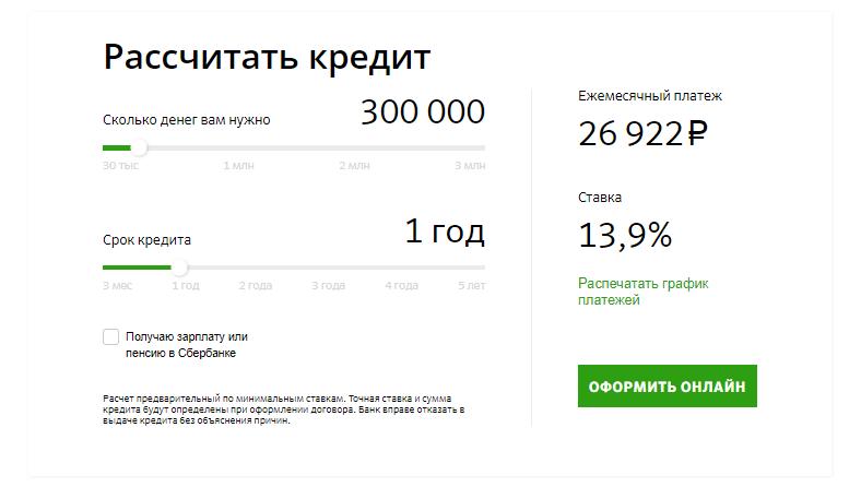 условия кредита для пенсионеров в Сбербанке