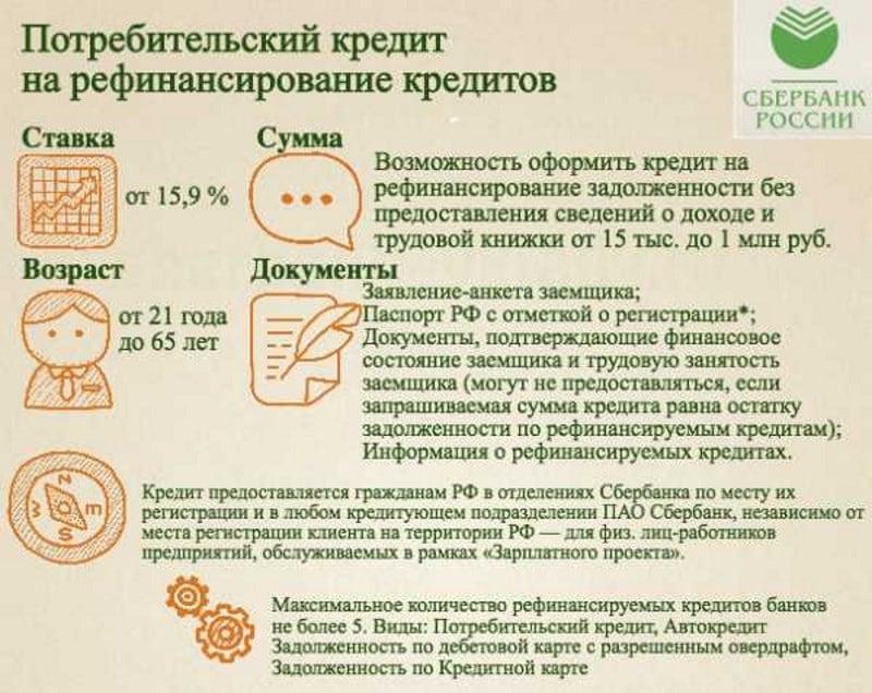 Изображение - Рефинансирование автокредита в сбербанке refinansirovanie-avtokredita-v-sberbanke-3
