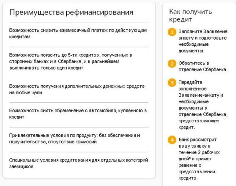 Изображение - Рефинансирование автокредита в сбербанке refinansirovanie-avtokredita-v-sberbanke-4