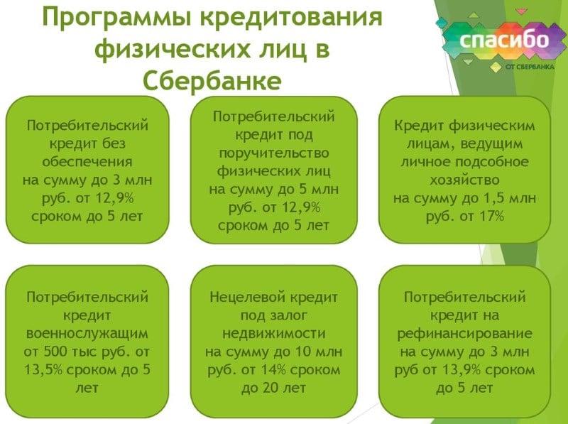Изображение - Справка для оформления кредита поручительства в сбербанке бланк spravka-dlja-oformlenija-kredita-sberbanka-2