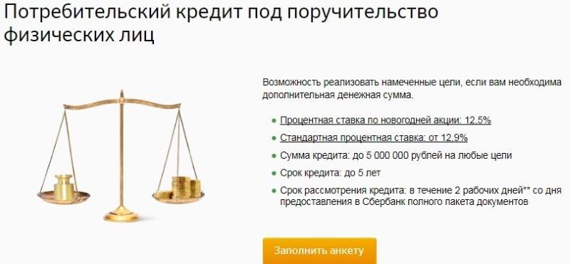 кредитование физических лиц в Сбербанке