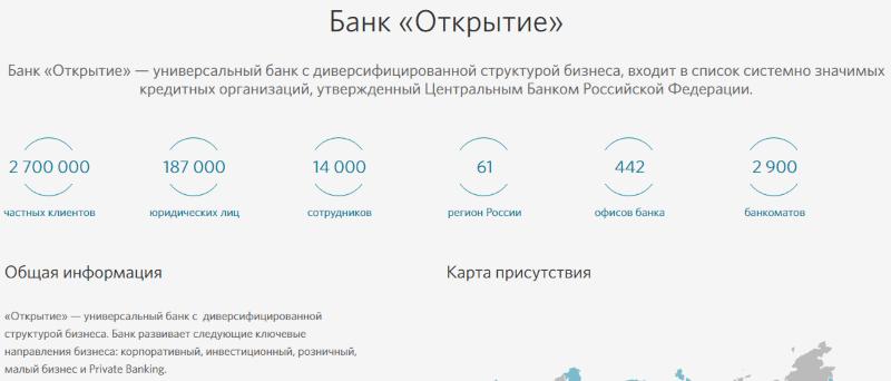 Изображение - С какими банками сегодня сотрудничает сбербанк banki-partnery-sberbanka-bez-komissii-4