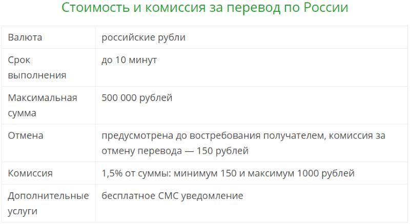 платежная система Колибри Сбербанк