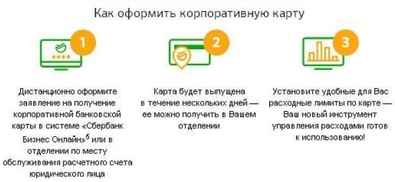 активировать перевыпущенную карту Сбербанка