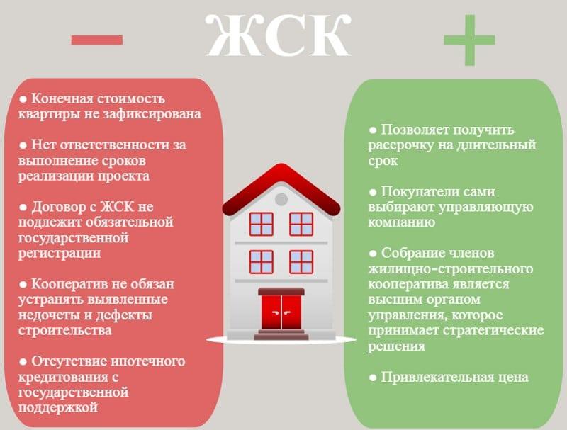 как истратить семейный капитал на покупку жилья