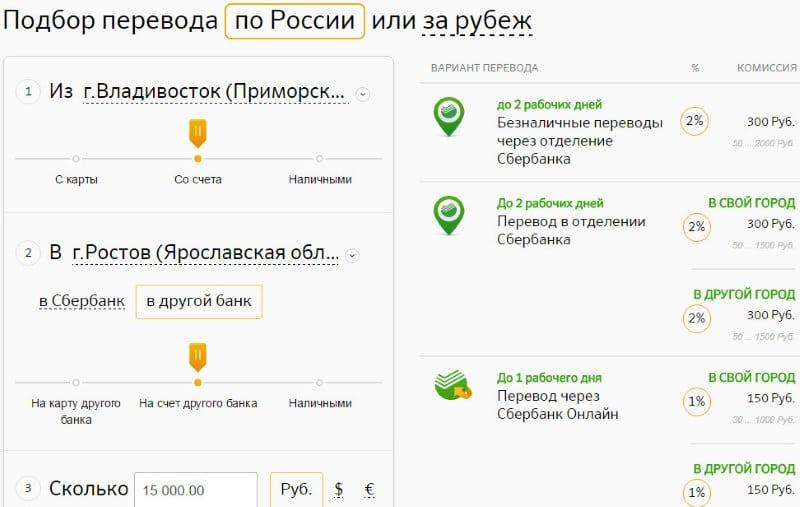 Изображение - Как перевести деньги на карту сбербанка другого региона без комиссии kak-perevesti-dengi-bez-komissii-v-drugoj-region-sberbank-2