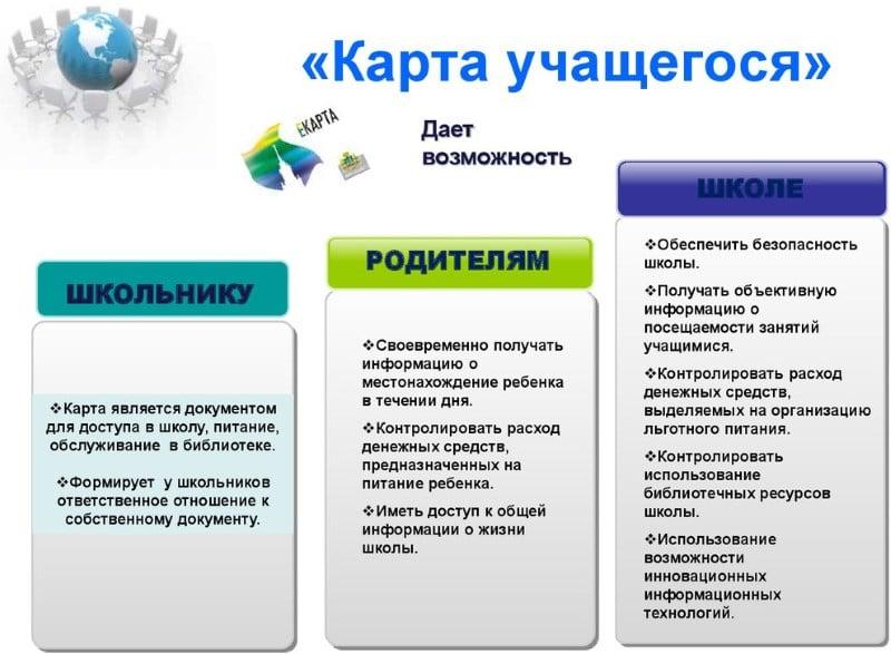 Изображение - Как оплатить социальную карту студента через сбербанк онлайн kak-popolnit-socialnuju-kartu-uchashhegosja-cherez-sberbank-onlajn-2