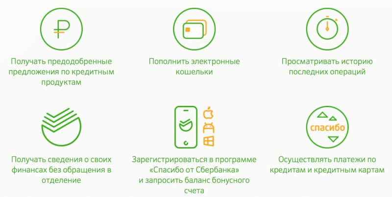 создать личный кабинет Сбербанк Онлайн через интернет