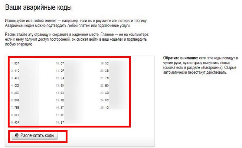 восстановить Яндекс кошелек по номеру телефона