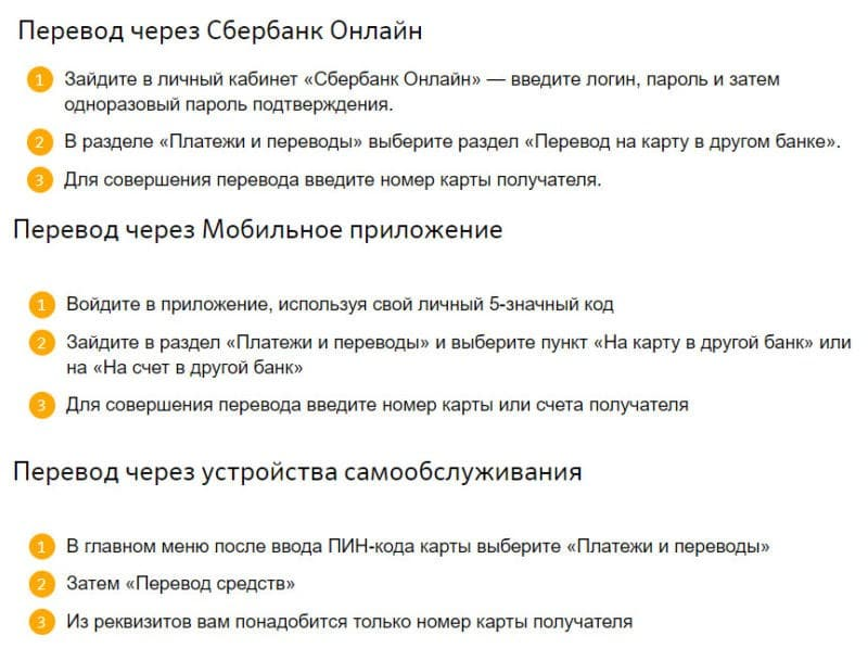 комиссия Сбербанка за перевод денег