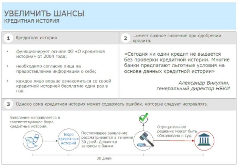 займ онлайн на карту срочно tutzaimyonline.ru