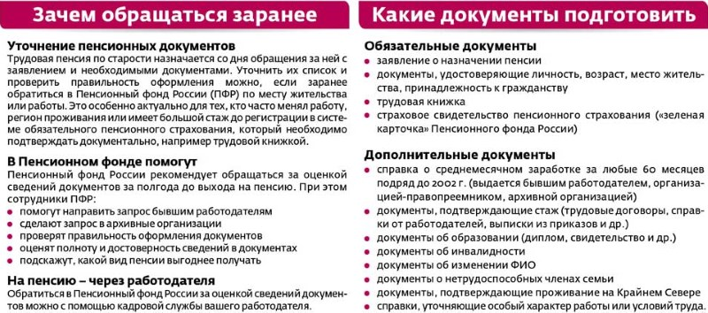 пенсия в Москве для приезжих пенсионеров