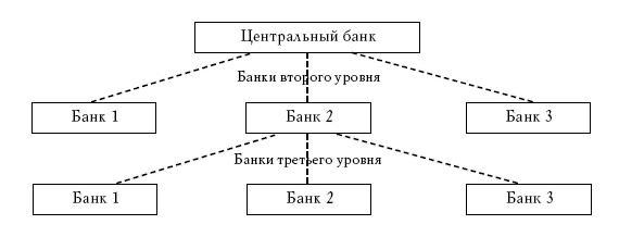 Изображение - Что такое эмиссия денег chto-takoe-jemissija-deneg-prostymi-slovami3