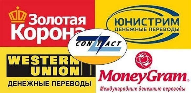 как перевести деньги из Беларуси в Россию