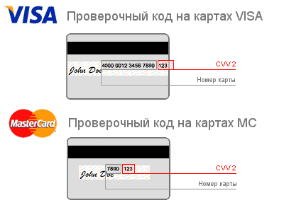 где смотреть код безопасности карты Сбербанка