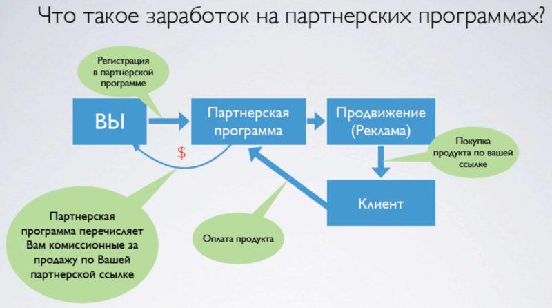 Изображение - Где заработать 100000 рублей срочно gde-vzjat-100000-rublej-srochno3-e1545140364677