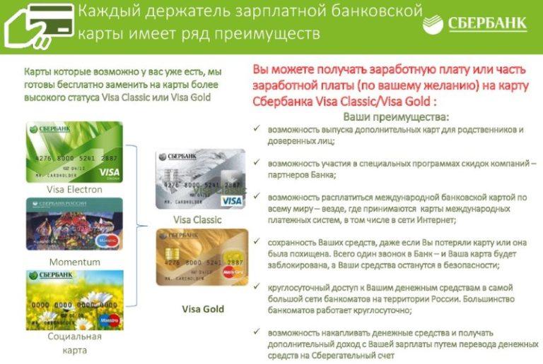 Связь банк заявка на рефинансирование