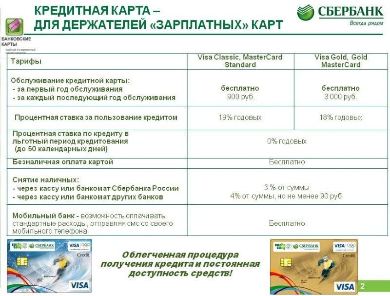 зарплатная карта от Сбербанка