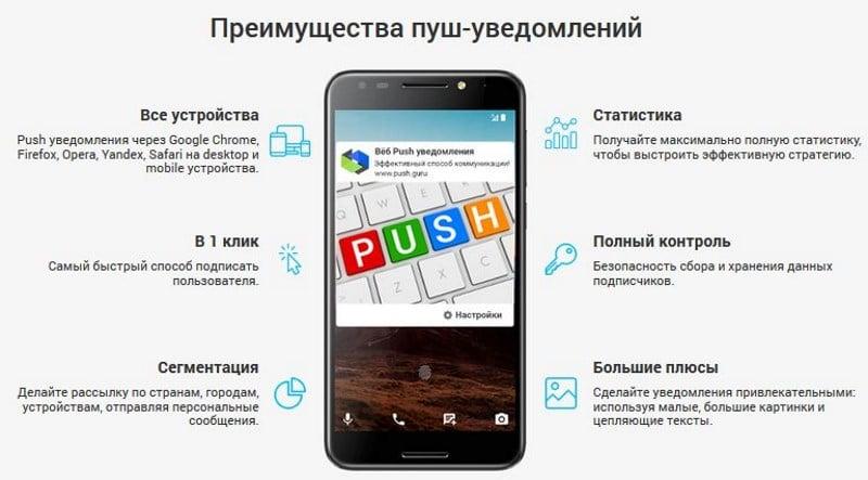 как отключить push уведомления Сбербанк Онлайн