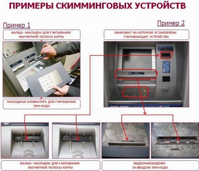 как выглядит банкомат Сбербанка