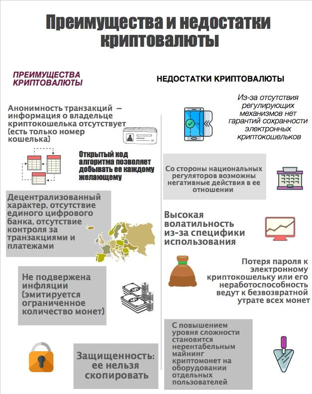 куда вложить сто тысяч рублей чтобы они работали
