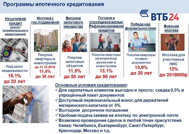 как рефинансировать жилищный займ в ВТБ