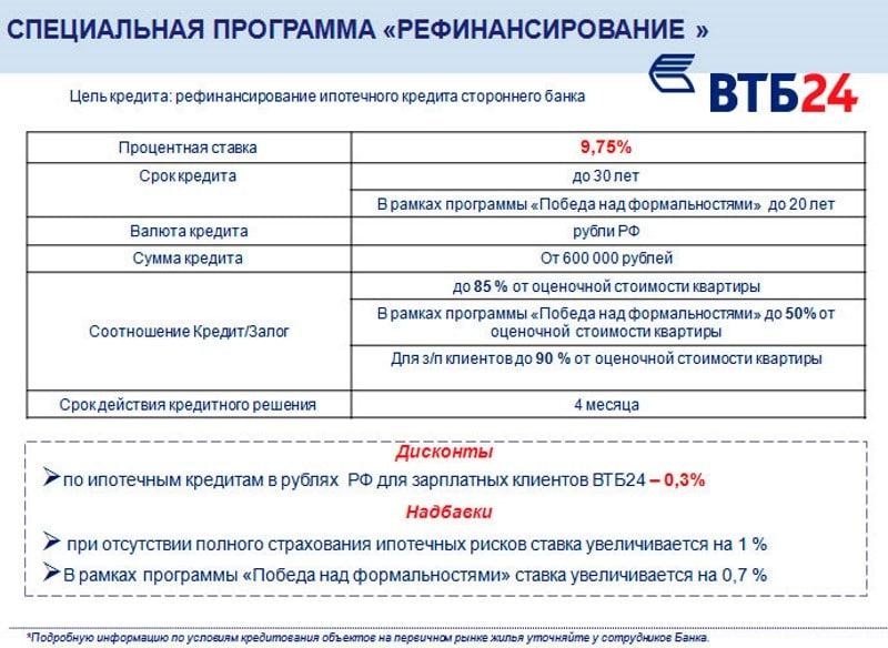 условия реструктуризации ипотеки в ВТБ