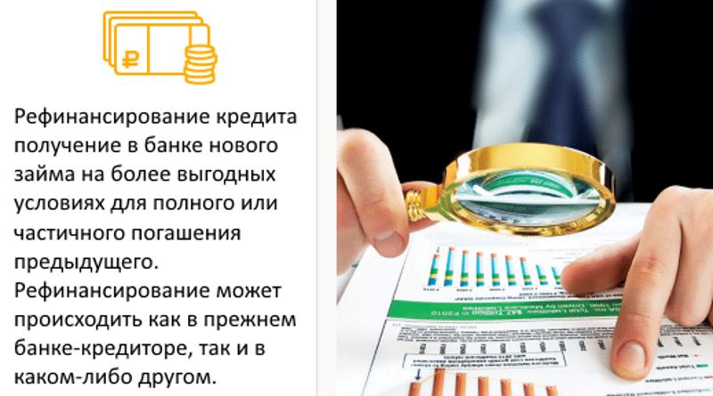 условия Рефинансирования в ВТБ 24