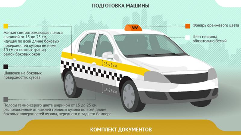 реально заработать в такси в Москве