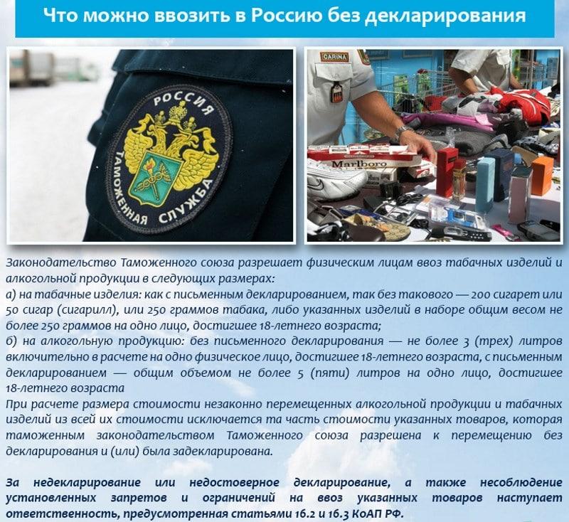 правила ввоза валюты в РФ