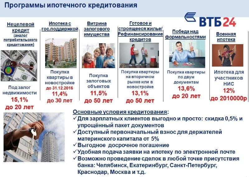 ипотека для военных от ВТБ