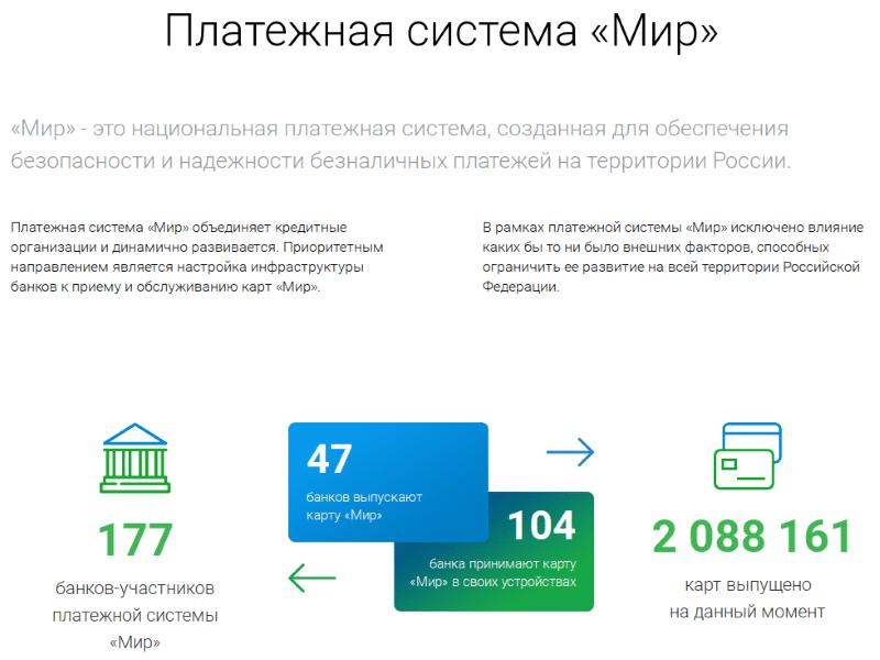условия зарплатной карты МИР ВТБ