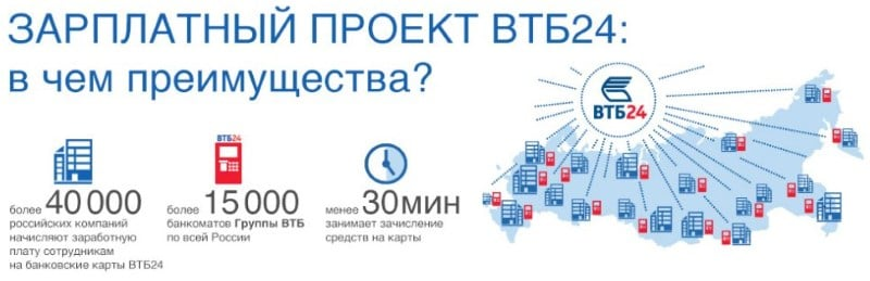 зарплатный проект ВТБ условия
