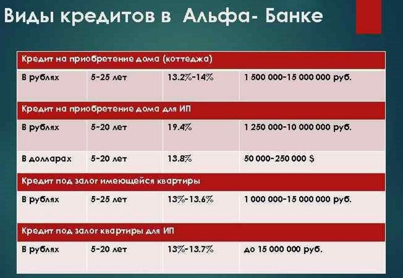 зачем нужна справка о доходах по форме банка