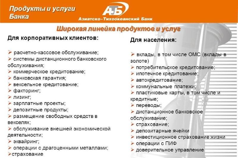 условия ипотеки от АТБ