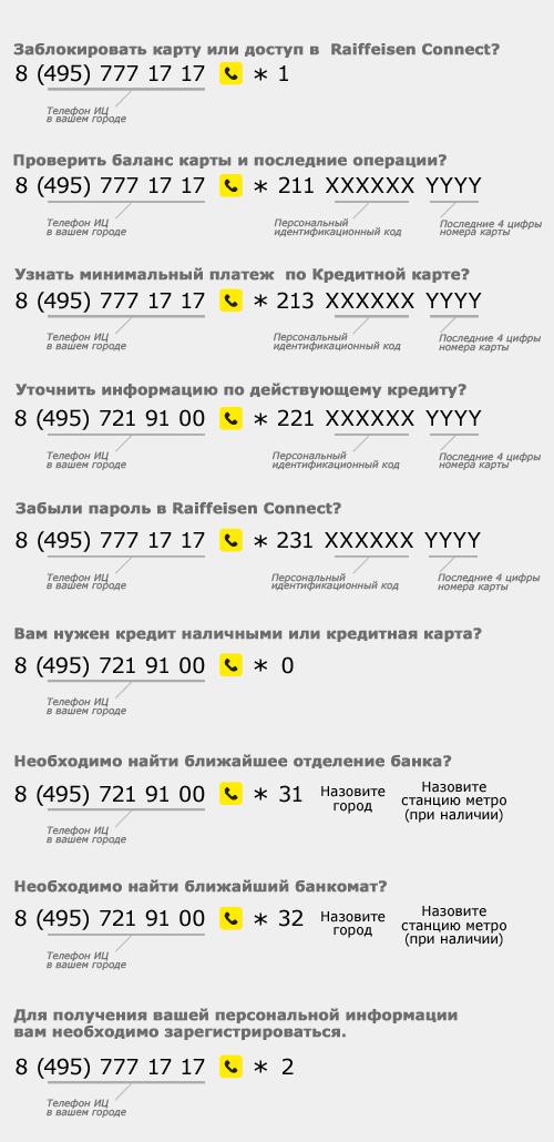 бесплатный телефон горячей линии Райффайзенбанк