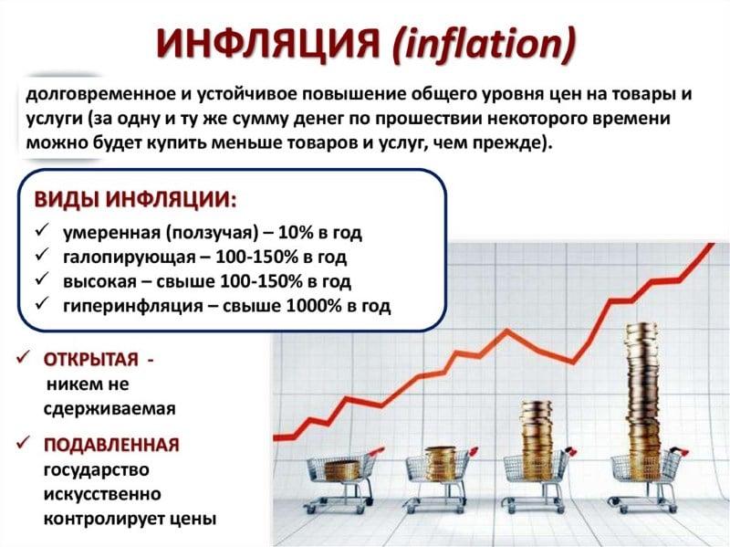 чем инфляция отличается от девальвации