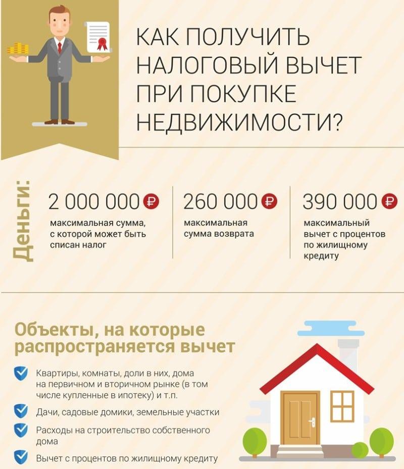 как правильно заполнить 3-НДФЛ на имущественный вычет с ипотекой