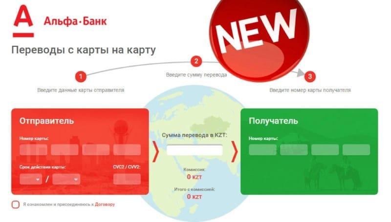 перевод с Альфа-Банка на Сбербанк комиссия