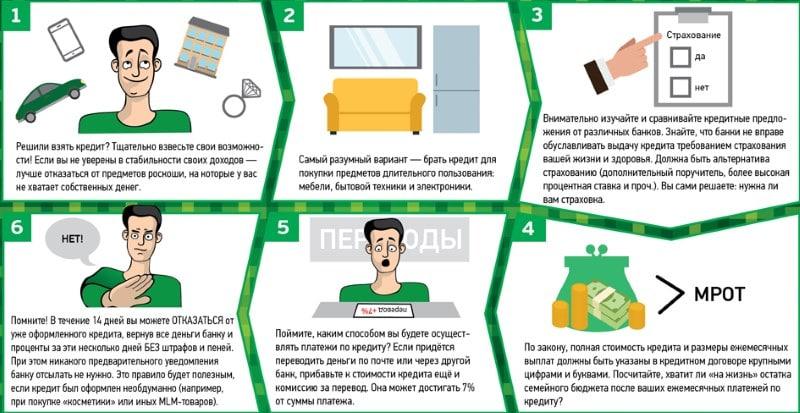 Изображение - Как оформить кредит правильно kak-pravilno-vzjat-kredit-2