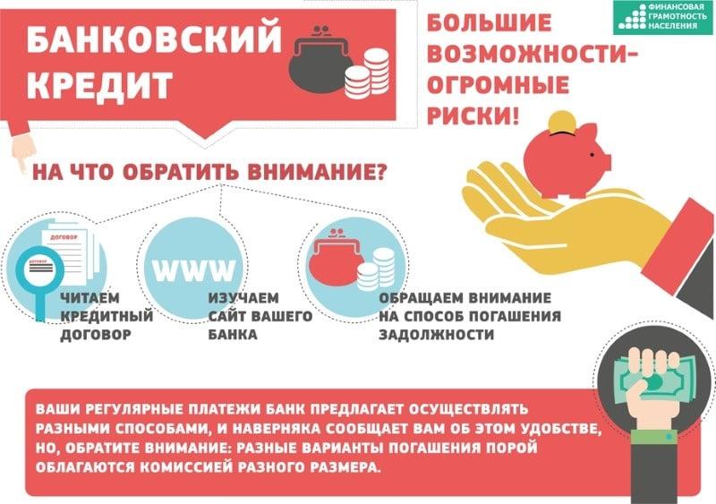 Изображение - Как оформить кредит правильно kak-pravilno-vzjat-kredit-6