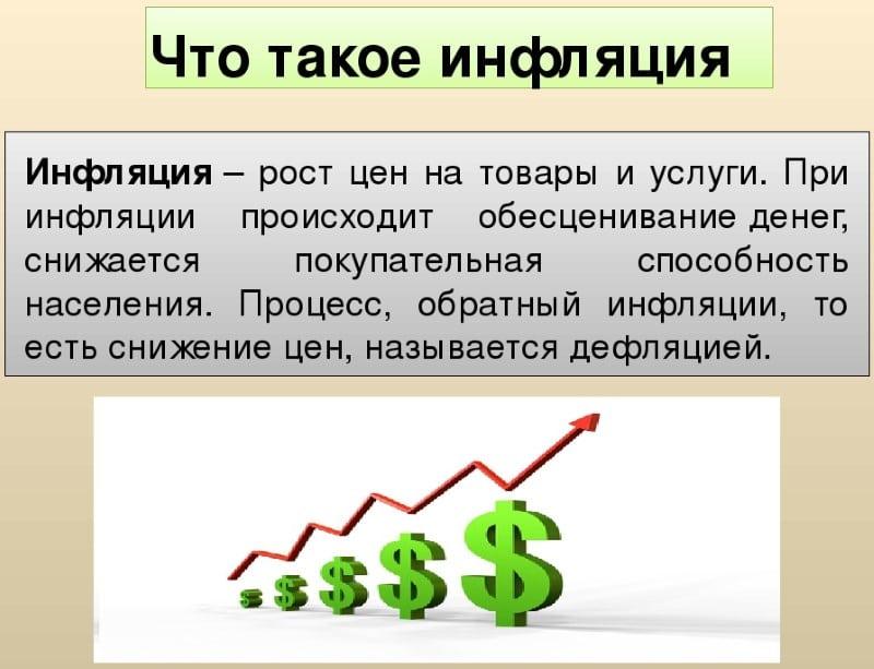 формула расчета инфляции