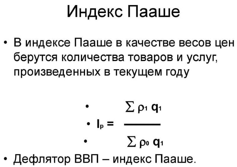 формула уровня инфляции