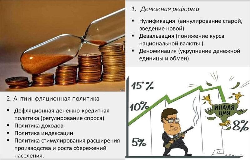 куда вложить деньги при инфляции