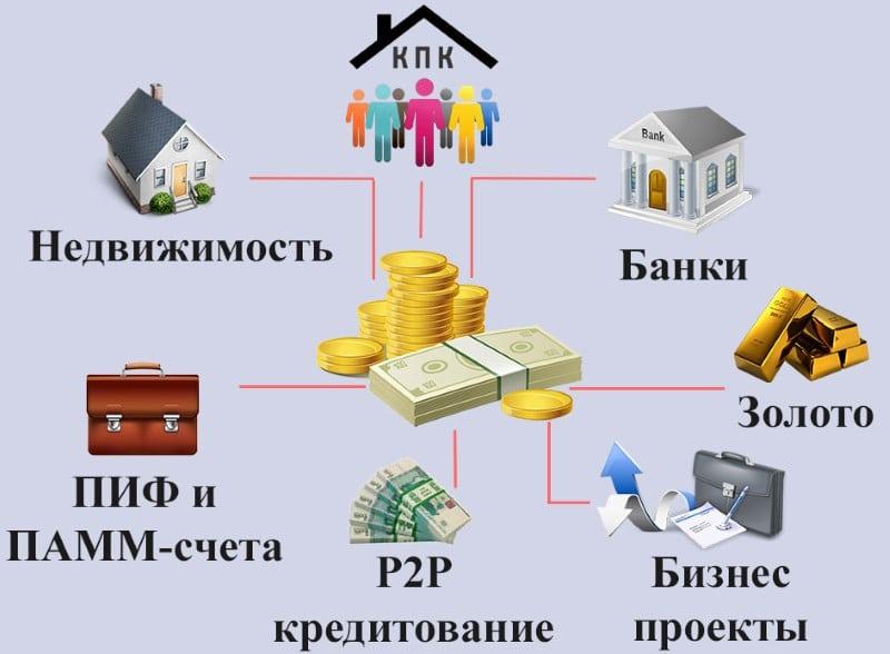 куда лучше вложить финансы в кризис